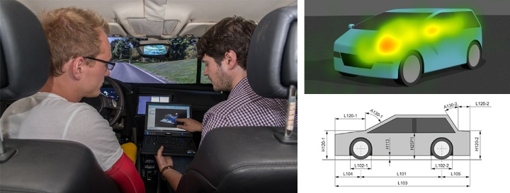 Befragung im Fahrzeug-Ergonomie-Prüfstand, Eye-Tracking-Analyse, Fahrzeugabmessungen