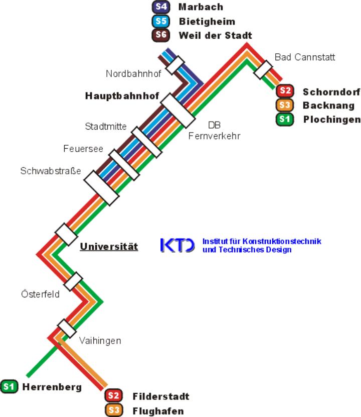 VVS Netztplan